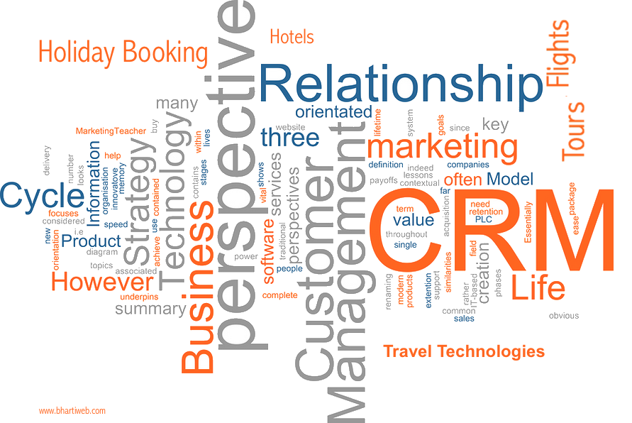 Travel Application & Tools of Productivity - CRM, DMS
